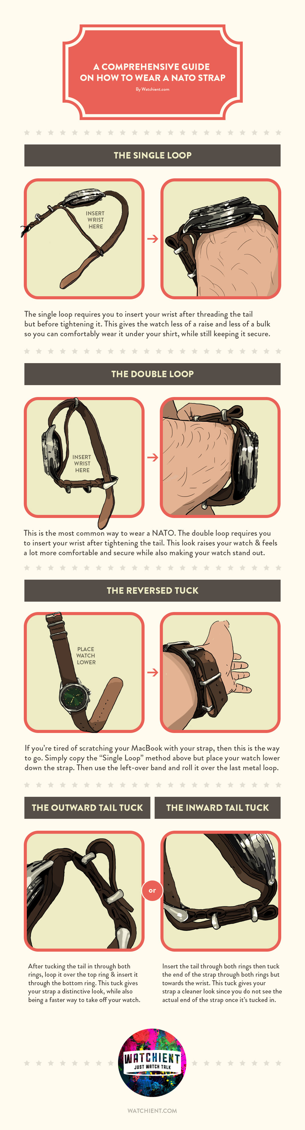 How to wear a NATO strap by Watchient